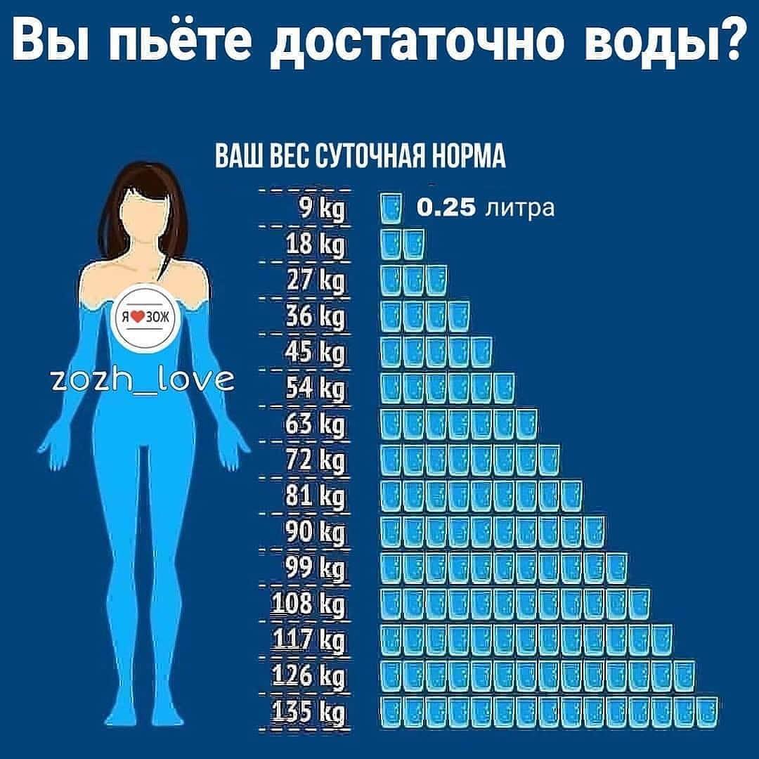 Не вредно ли пить много воды?