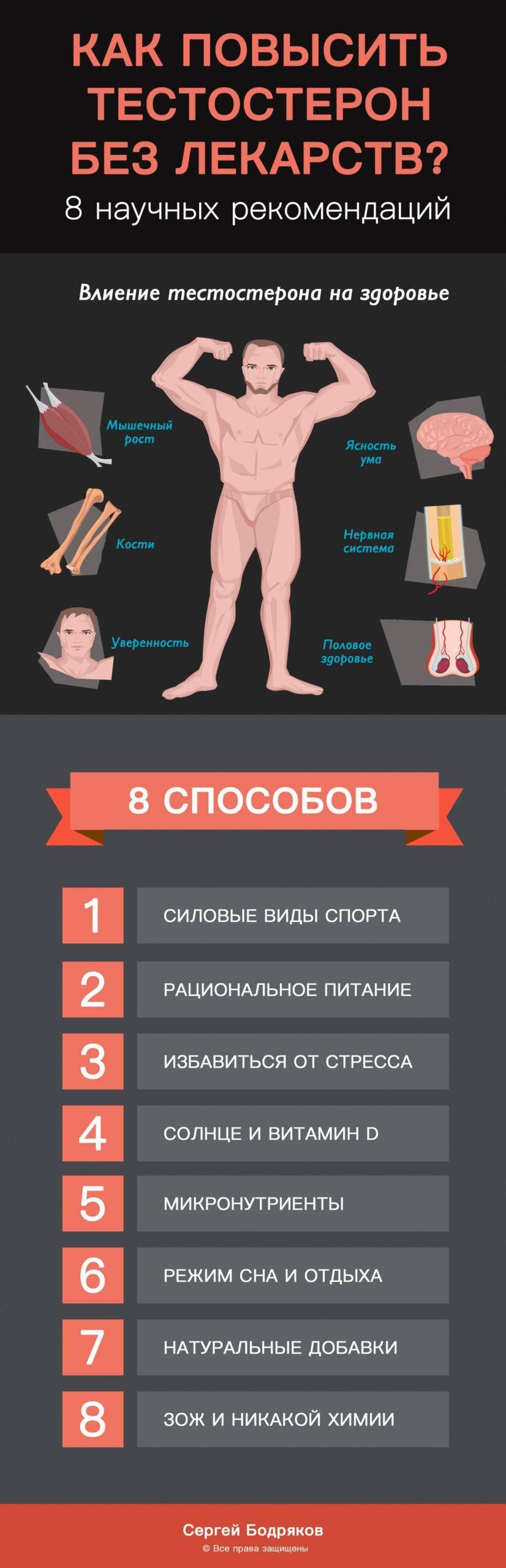 Какие продукты помогут снизить уровень тестостерона у женщин с спкя