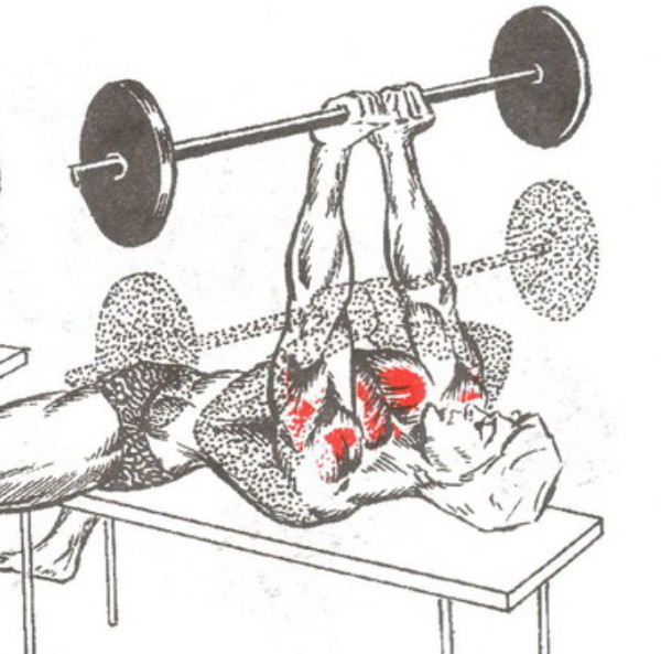 Жим штанги лежа узким хватом: техника выполнения