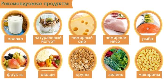 Как набрать вес худой женщине в домашних условиях: быстро и эффективно