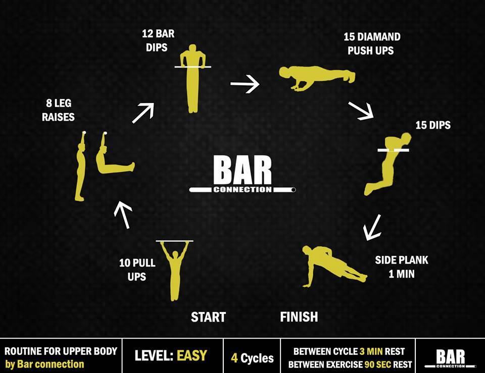 Воркаут (workout) тренировки для начинающих — sportfito — сайт о спорте и здоровом образе жизни
