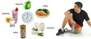 Как набрать вес девушке в домашних условиях быстро и без вреда