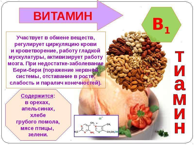 Как повысить эффективность приема витамина д