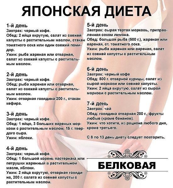Недорогое пп-меню на неделю для похудения: питание на 1600-1700 ккал с рецептами и советами