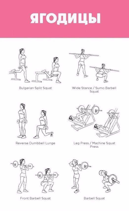 10 лучших упражнений для развития мышц ног.