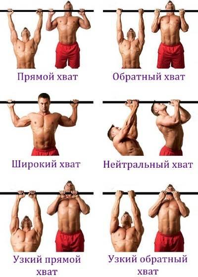 Реально действующие советы, как научиться подтягиваться на турнике за 1 день | turnik-men.ru - турник, турникмен, упражнения на турнике