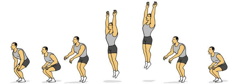 Приседания с выпрыгиванием: техника выполнения, эффективность. какие мышцы работают?