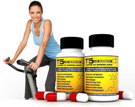 Жиросжигатели для похудения женщин в домашних условиях - список продуктов и спортивного питания