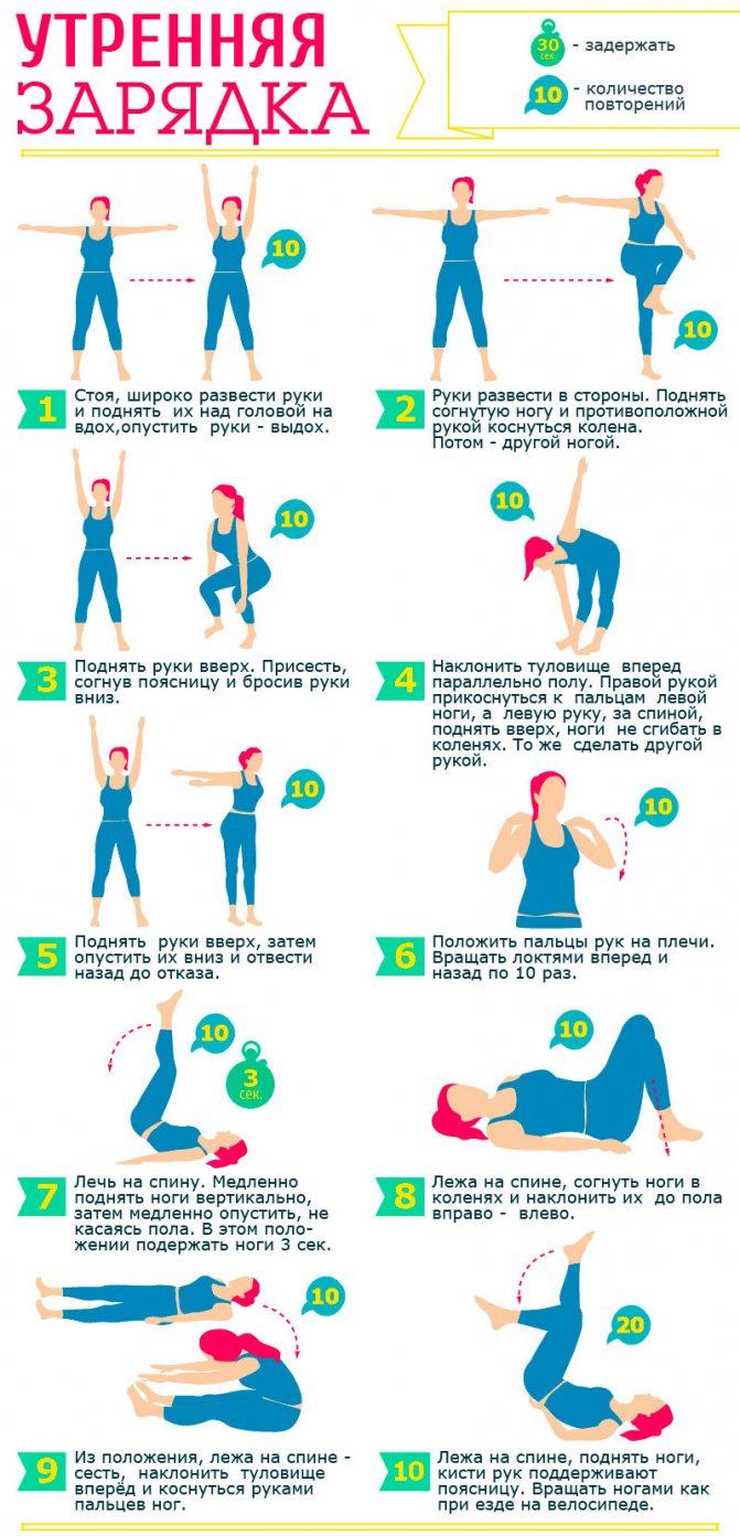 Утренняя зарядка для похудения для женщин | какие упражнения для похудения наиболее эффективны