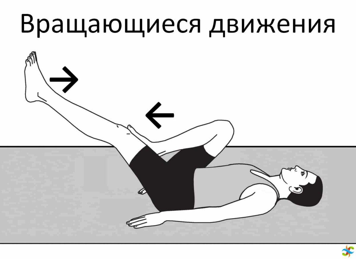 Тренировка пресса: техника выполнения упражнения «велосипед» | rulebody.ru — правила тела