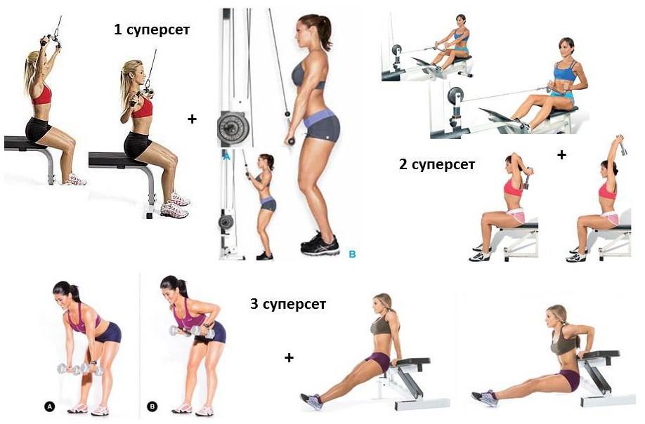 Как накачать пресс в тренажерном зале: самые эффективные упражнения