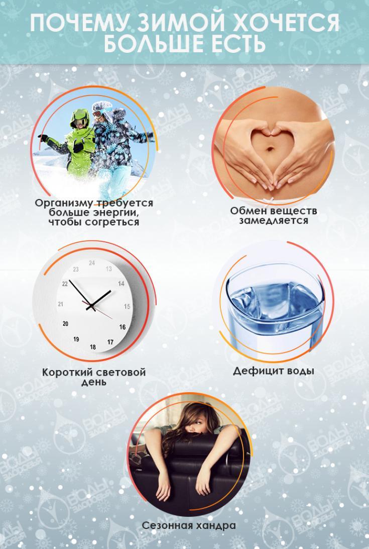 Как похудеть зимой в домашних условиях: что кушать и какие диеты выбрать