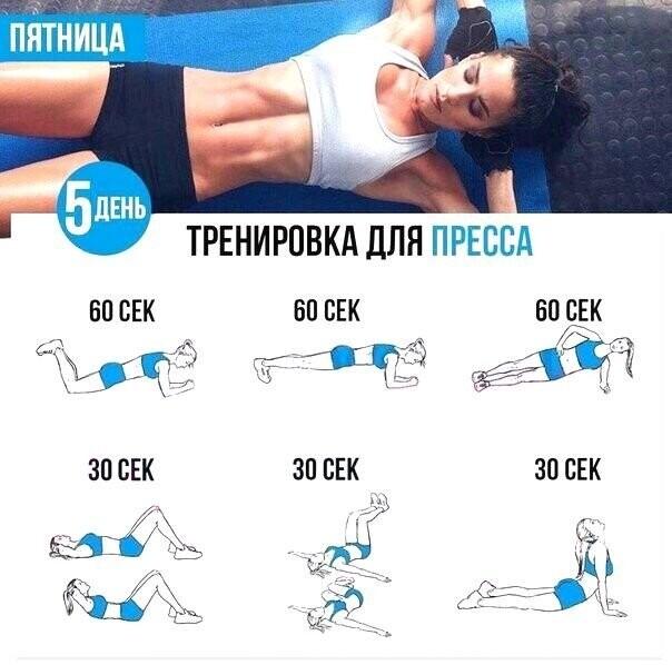 Эффективные упражнения для сжигания жира на животе | rulebody.ru — правила тела