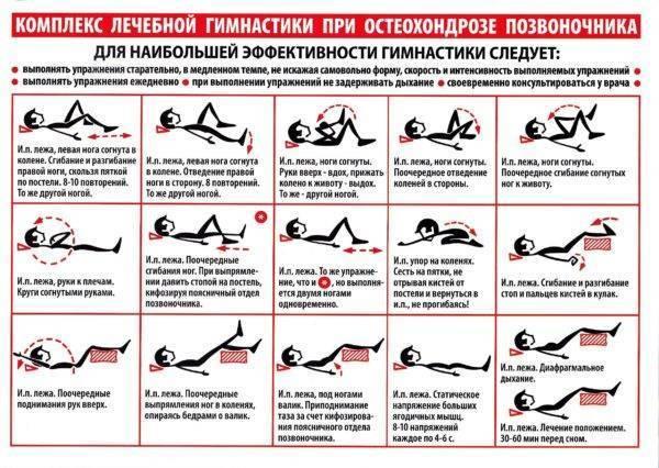 Упражнения доктора бубновского для похудения живота и боков