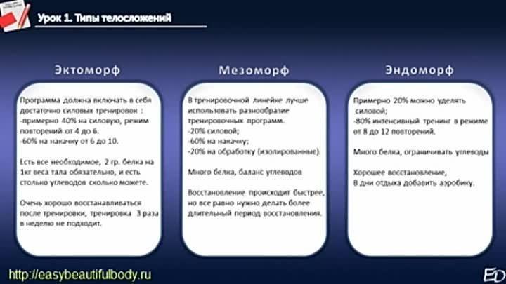 Тренировка для эктоморфа на массу советы худым