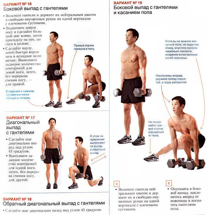 Боковые выпады: какие мышцы работают и как делать упражнение правильно