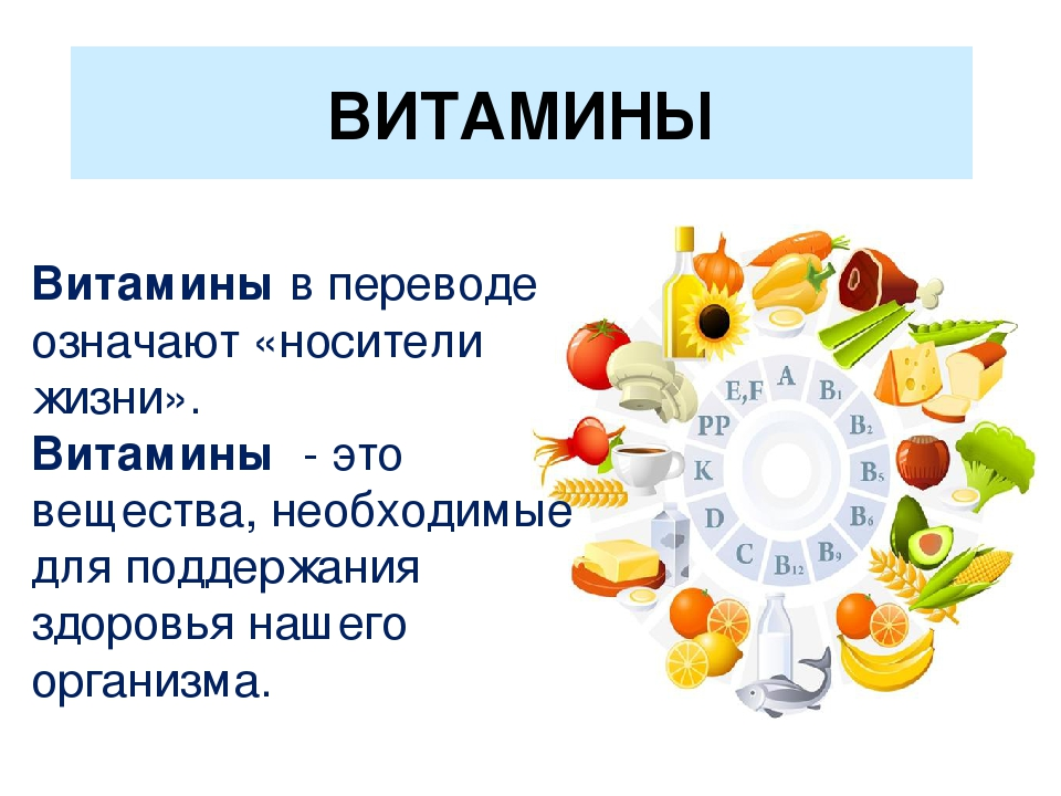 Витамин с – полная инструкция по применению аскорбинки