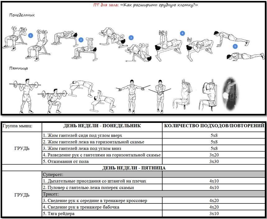 Как накачать плечи в домашних условиях без гантелей, штанги и тренажеров