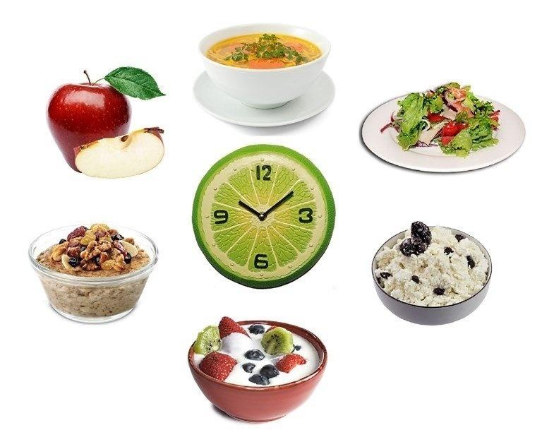 Дробное питание для похудения — sportfito — сайт о спорте и здоровом образе жизни