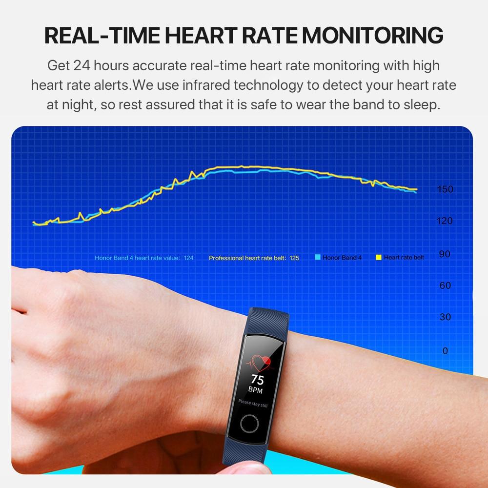 Трекер сна: топ 5 фитнес устройств для мониторинга ночного сна