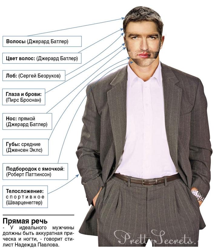 Кто такой настоящий мужчина? часть 3.4. качества высокорангового мужчины: порядочность?