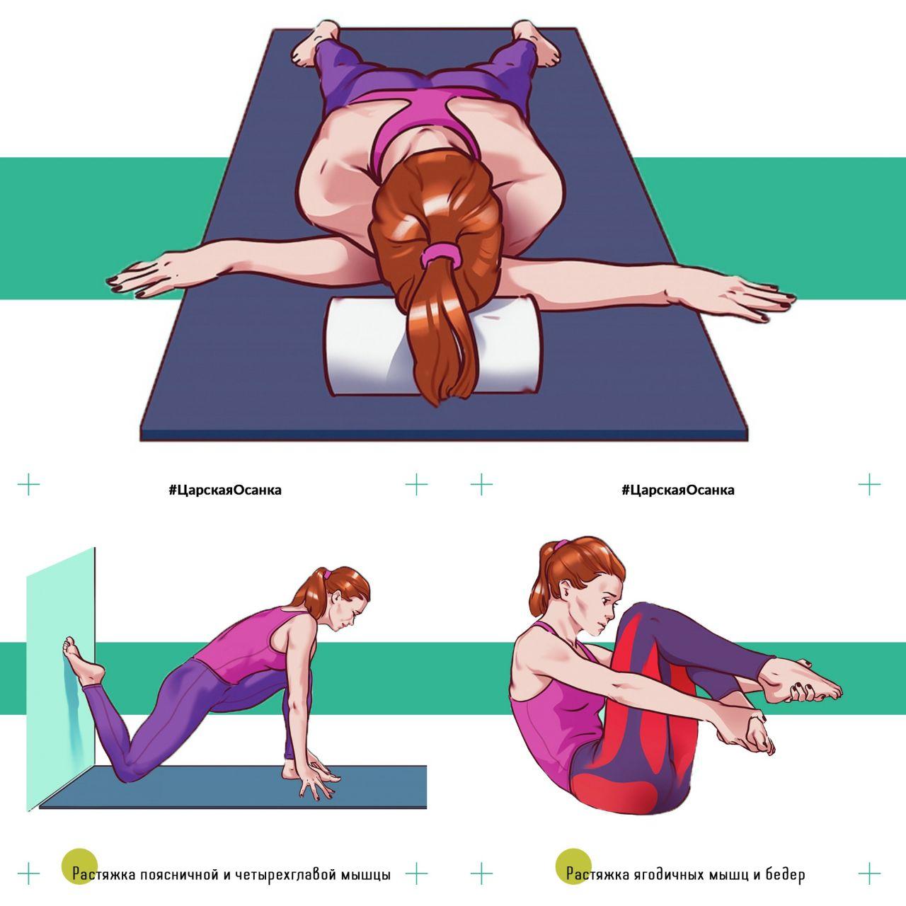Миофасциальный синдром подвздошно-поясничной мышцы