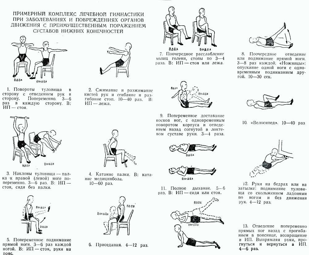Утренняя суставная гимнастика: упражнения для локтя, кисти, колена и бедра, техники выполнения, показания, полезное видео | статья от врача