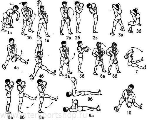 Тренировка с гирей. программа по дням