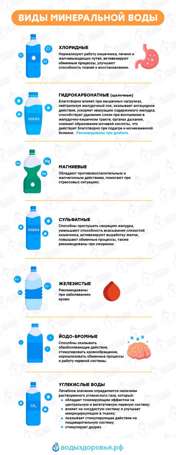 Талая вода: польза и вред, приготовление в домашних условиях, отзывы