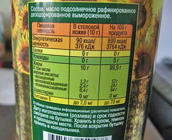 Инструкция по чтению этикеток на продуктах - здоровая россия