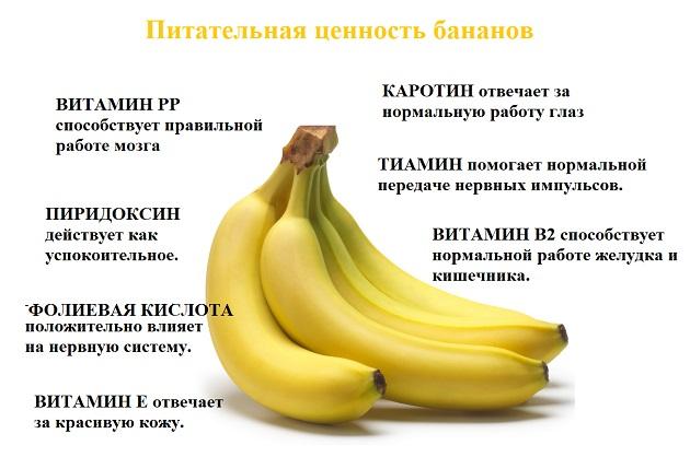 Бананы для похудения, польза и вред   irksportmol.ru