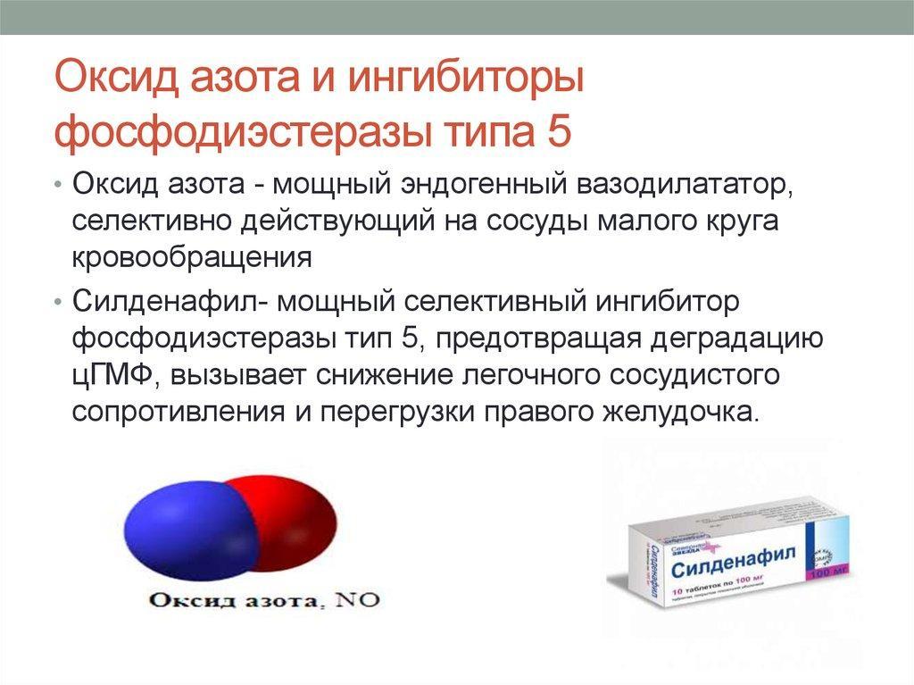 Оксид азота — препараты, зачем принимать