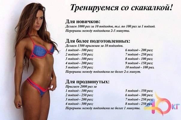 Как заниматься на скакалке что бы худеть женщине? отзывы, результаты