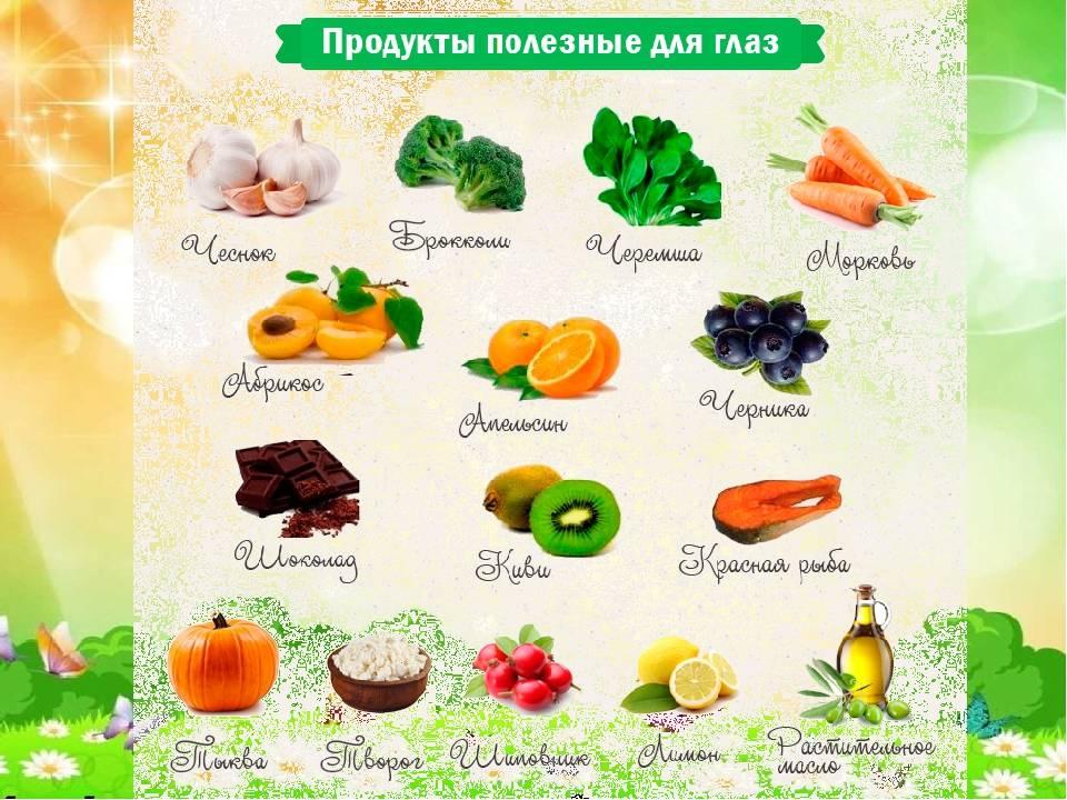 Полезные продукты для зрения и глаз
