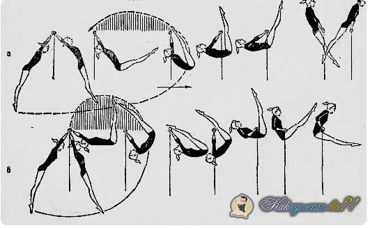 Склепка на турнике – базовый элемент гимнастики и уличного воркаута