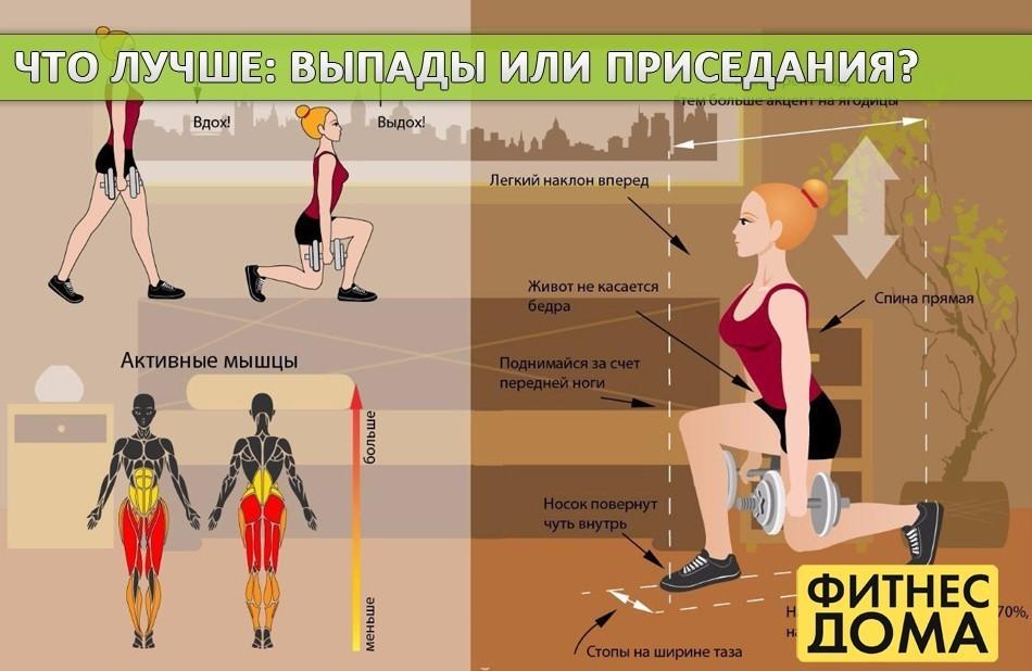 Выпады — техника выполнения (20+ вариантов выполнения упражнения): выпады с гантелями, выпады назад и вперед, выпады со штангой