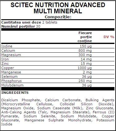 Как принимать витамины мульти про плюс