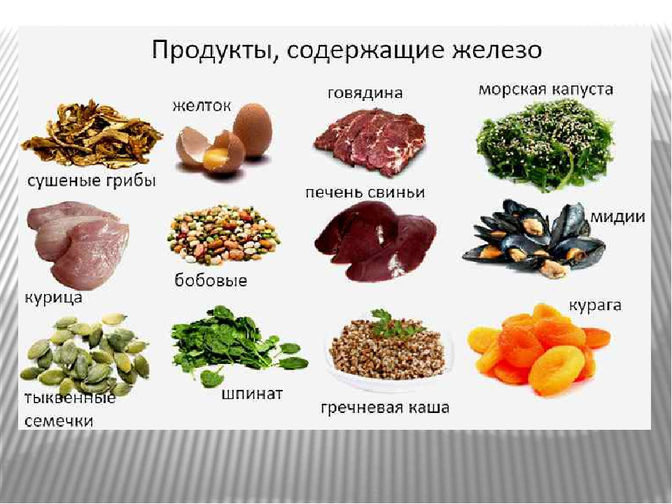 Какие железосодержащие продукты кушать, чтобы гемоглобин не падал. что есть, с чем сочетать, как правильно готовить