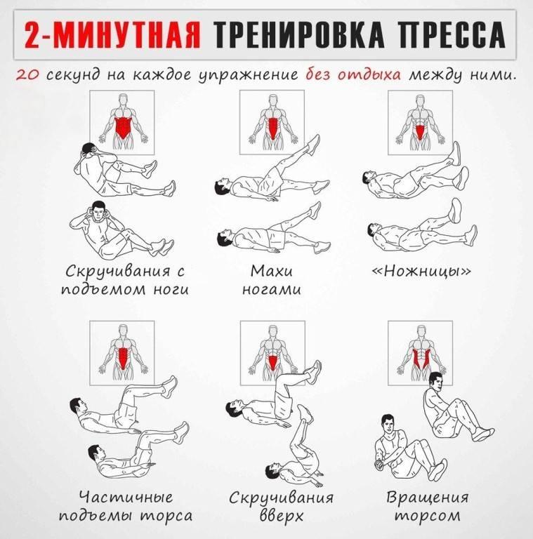 Программа для пресса: комплекс упражнений тренировки кубиков для мужчин в домашних условиях