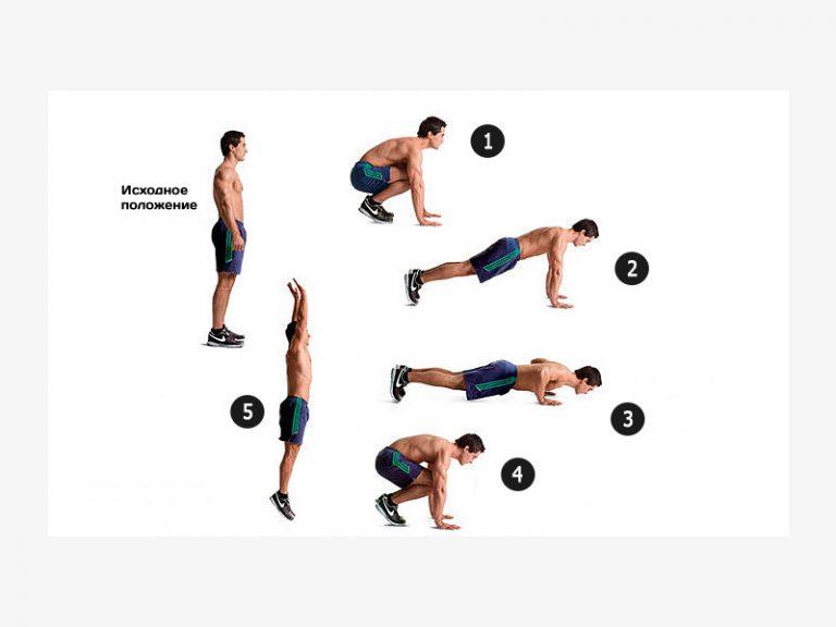 Берпи — что это за упражнение в спорте и как правильно его делать