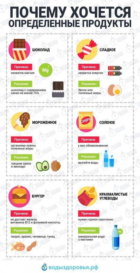 Как утолить голод без еды: уловки для обмана организма