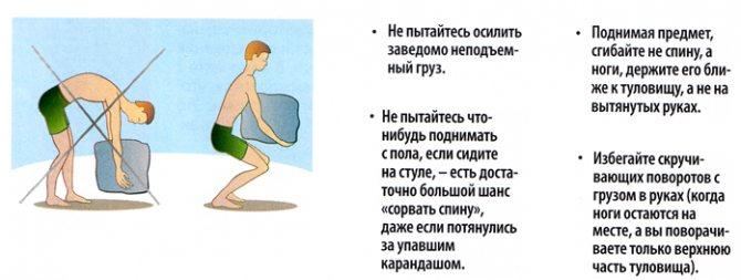 Что делать если сорвёшь спину: симптомы и лечение в домашних условиях