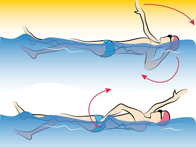 Чем полезно плавание в бассейне для здоровья человека