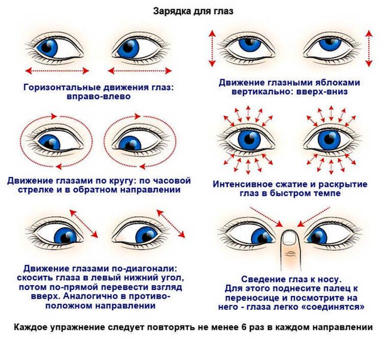 Как улучшить зрение в домашних условиях: лечебные методы и средства