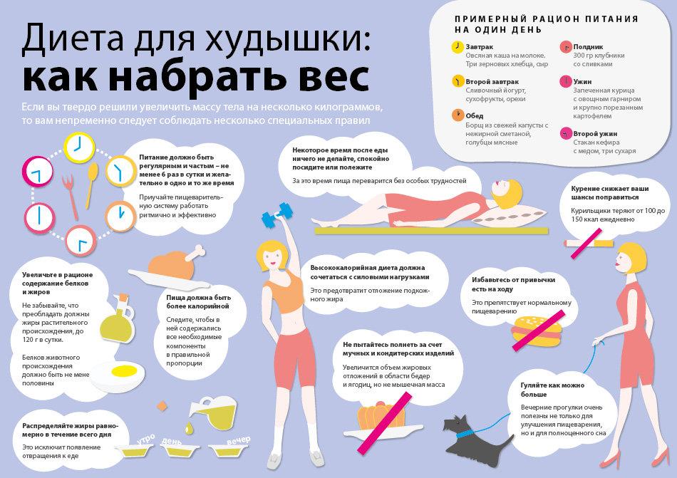 Как набрать вес женщине быстро в домашних условиях, диета и меню