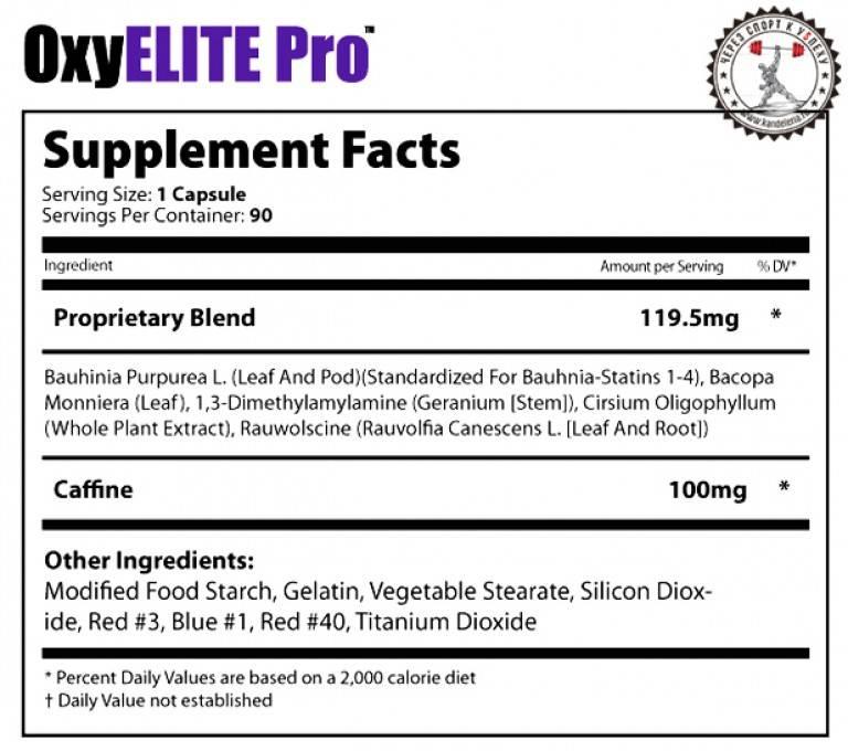 Oxyelite pro — инструкция по применению. состав жиросжигателя oxyelite pro, побочные эффекты и цена     красота и питание - все о зож