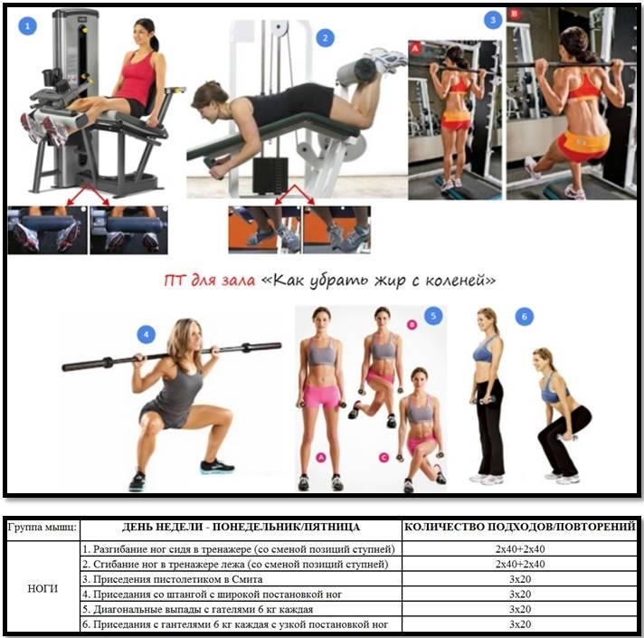 Комплекс упражнений для женщин в тренажерном зале: план тренировки