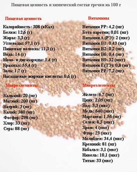 Гречневая диета на 14 дней - меню. похудение на гречке за 2 недели с фото результатов и отзывами