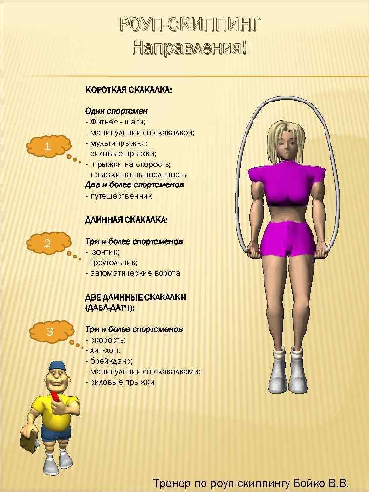 Комплекс упражнений со скакалкой для детей