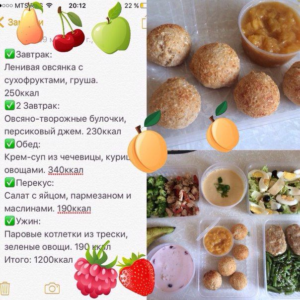 Топ-6 полезных и вкусных завтраков для похудения полезный завтрак для похудения